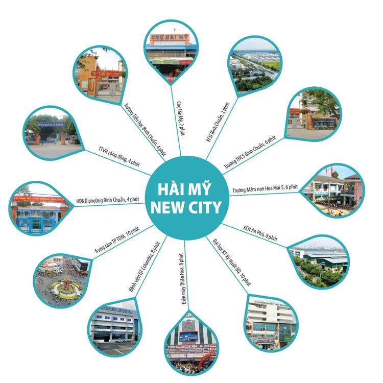 Tiện ích dự án Hài Mỹ New City Thuận An Bình Dương